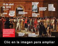 19-de-abril-de-1810_p